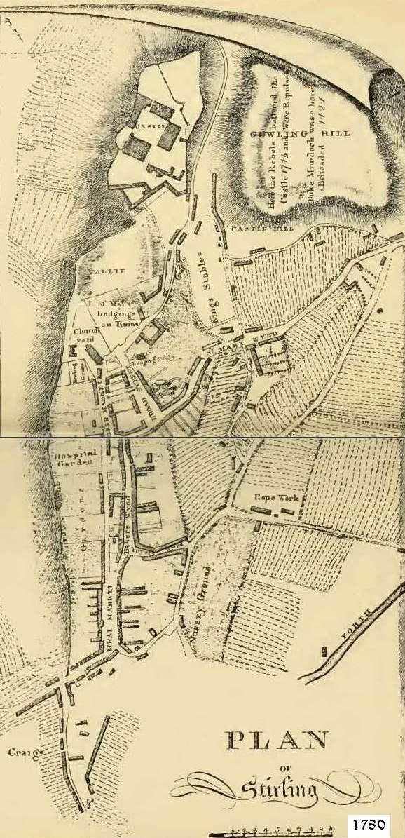 Map of Old Stirling 1780